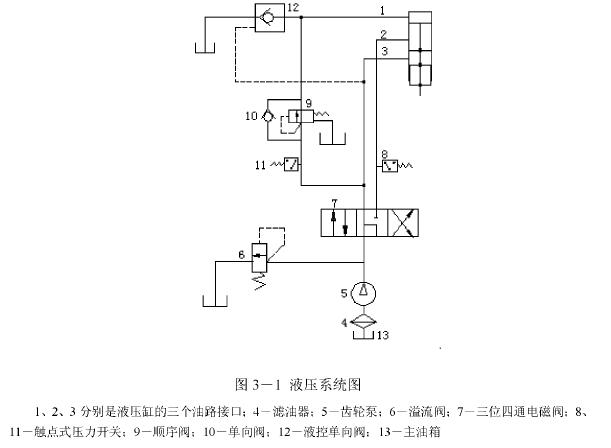 一、自冲铆钉机传动方式及确定 通常,我们所使用的铆钉机,油压铆钉机,液压铆钉机使用的传动方式主要有:机械方式、电气方式、电子方式、液压方式、气动方式,这些传动方式有各自的特点如表3-1示。  根据表3-1中各种传动方式的初步比较,自冲铆钉机的传动方式主要在液压传动和气压传动中选择。而液压传动相对于气压传动还有其特殊的优点: 1.